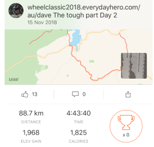 Perisher route Day 2